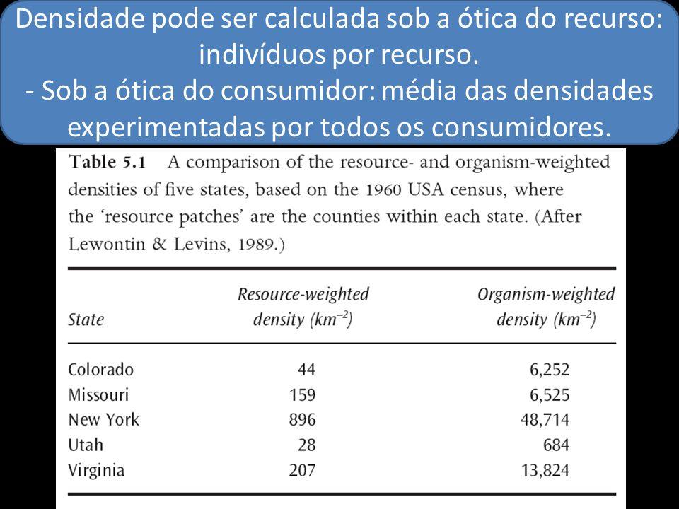 Densidade pode ser calculada sob a ótica do recurso: indivíduos por recurso. - Sob a ótica do consumidor: média das densidades experimentadas por todo