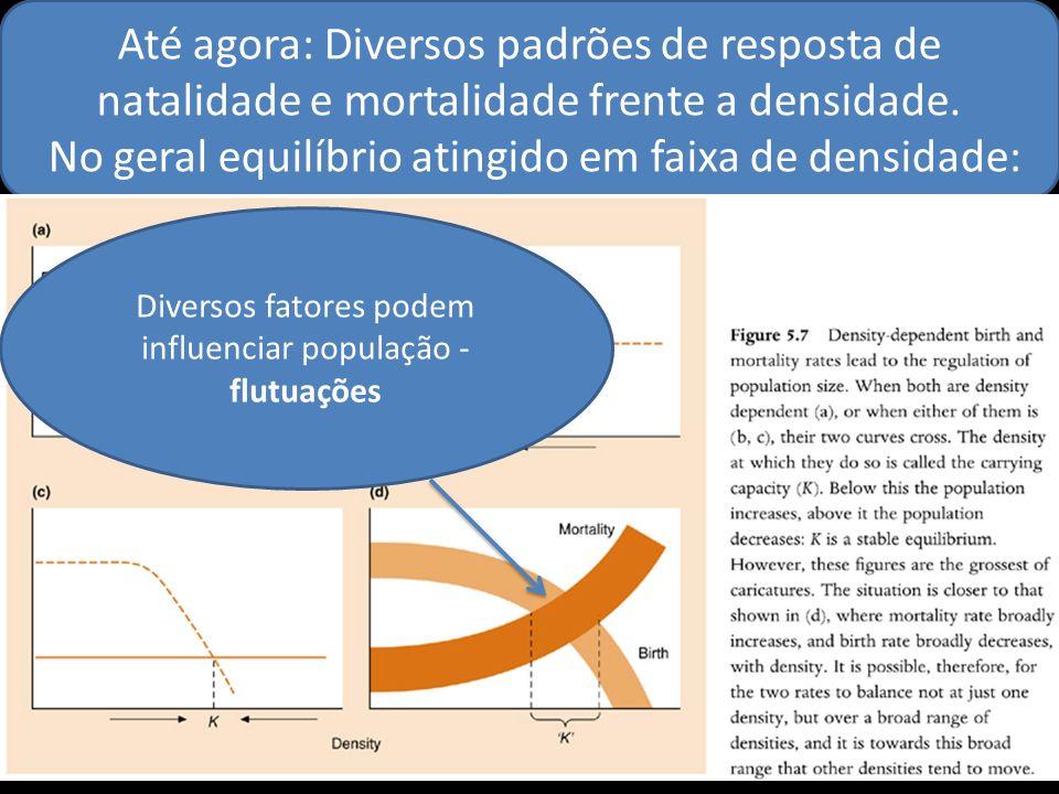 Até agora: Diversos padrões de resposta de natalidade e mortalidade frente a densidade. No geral equilíbrio atingido em faixa de densidade: Diversos f