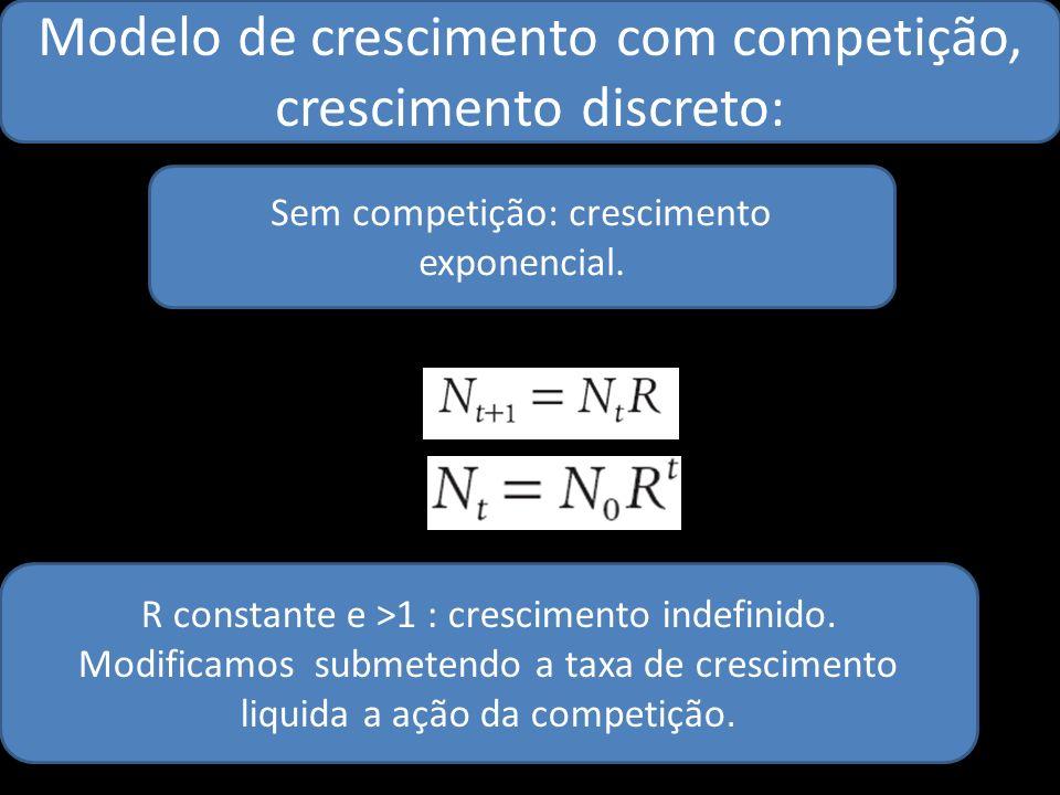 Modelo de crescimento com competição, crescimento discreto: Sem competição: crescimento exponencial. R constante e >1 : crescimento indefinido. Modifi