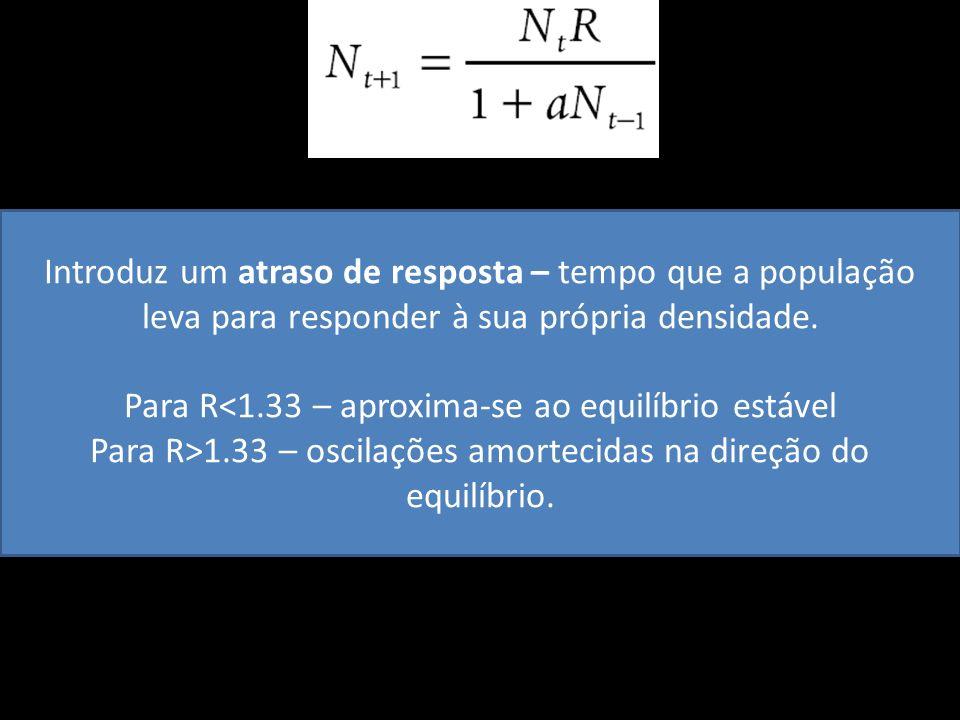Introduz um atraso de resposta – tempo que a população leva para responder à sua própria densidade. Para R<1.33 – aproxima-se ao equilíbrio estável Pa