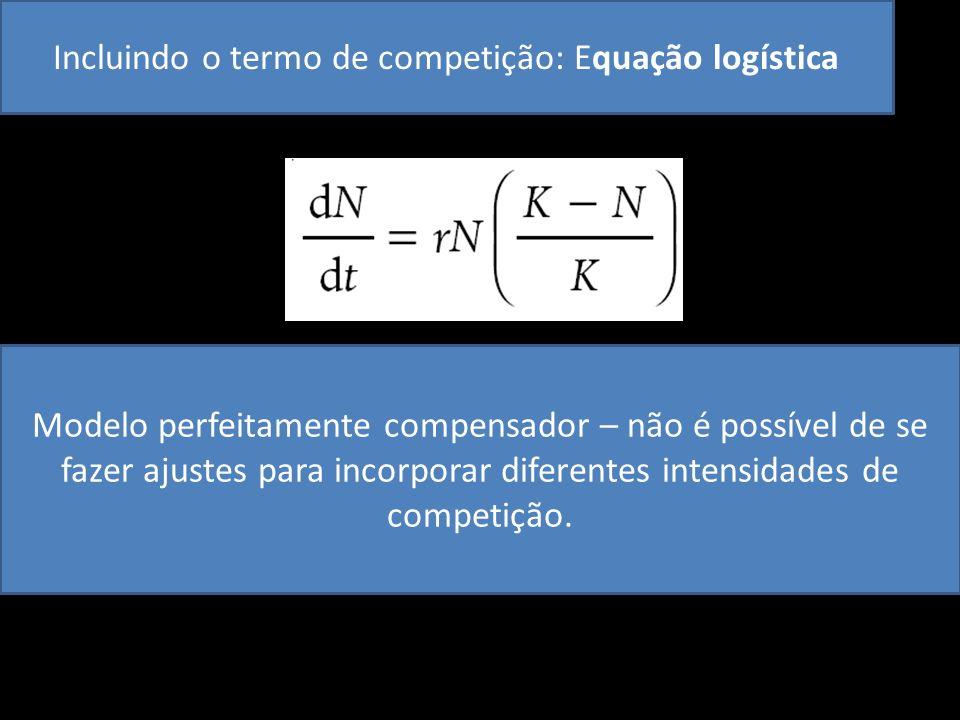 Incluindo o termo de competição: Equação logística Modelo perfeitamente compensador – não é possível de se fazer ajustes para incorporar diferentes in