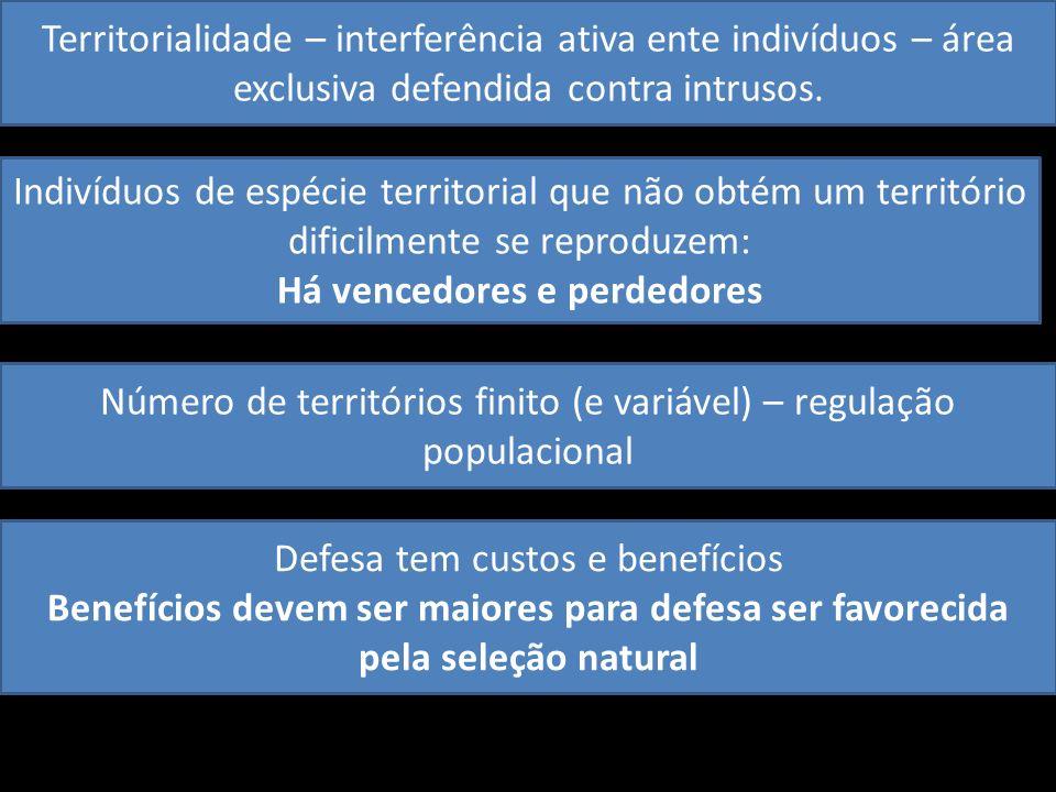 Territorialidade – interferência ativa ente indivíduos – área exclusiva defendida contra intrusos. Indivíduos de espécie territorial que não obtém um