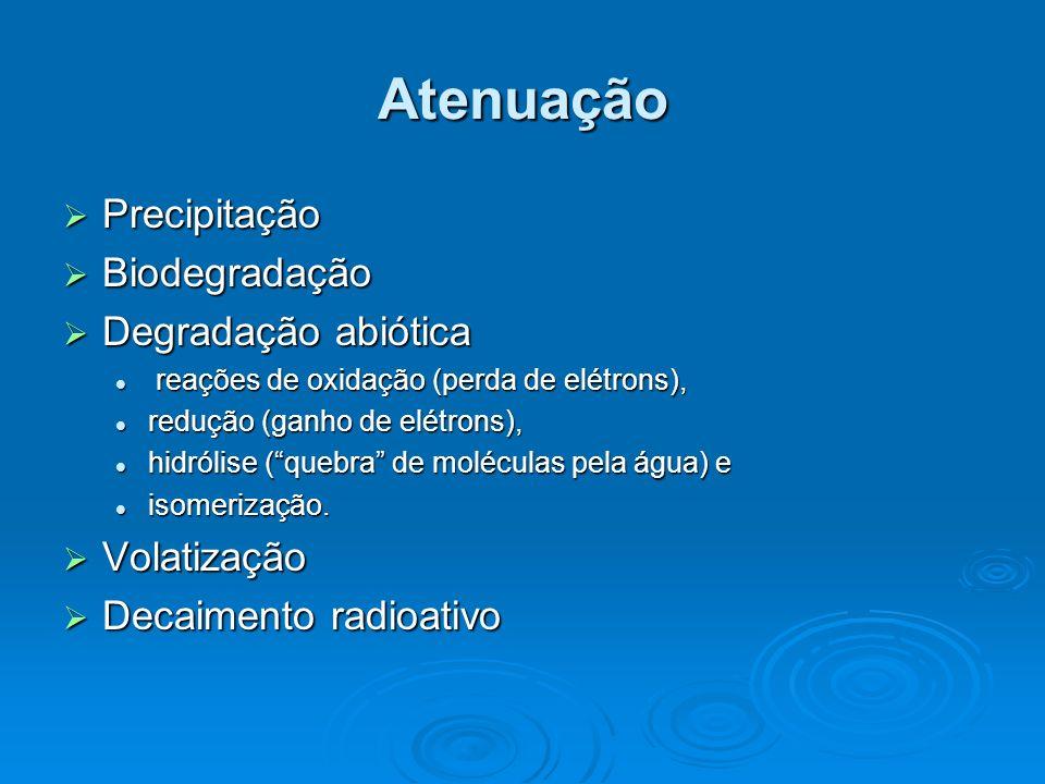 Precipitação Precipitação Biodegradação Biodegradação Degradação abiótica Degradação abiótica reações de oxidação (perda de elétrons), reações de oxid