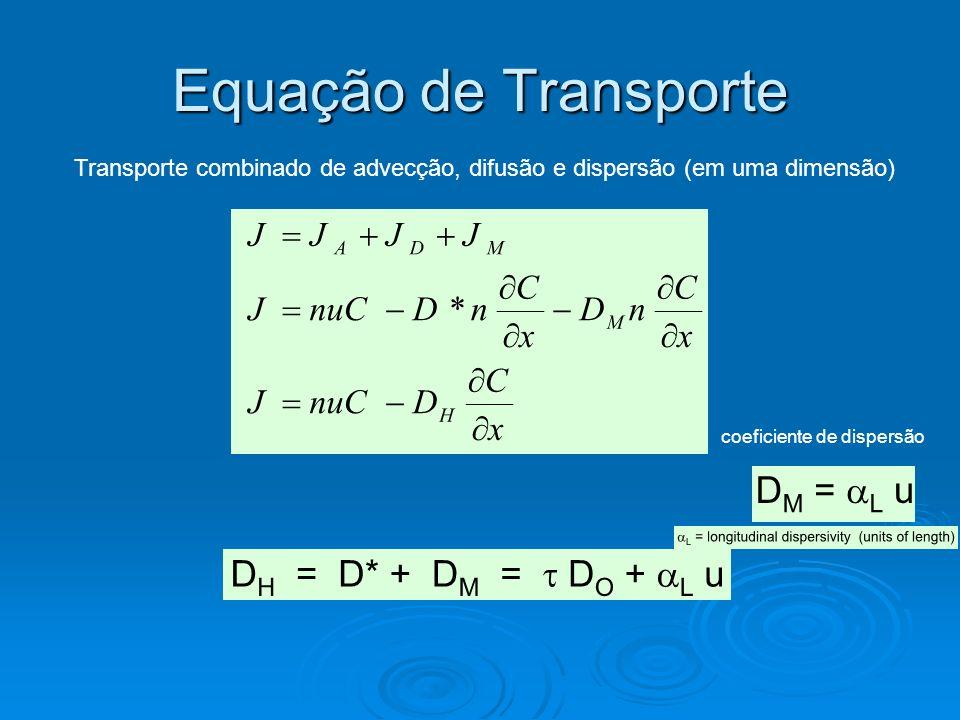 Equação de Transporte Transporte combinado de advecção, difusão e dispersão (em uma dimensão) coeficiente de dispersão