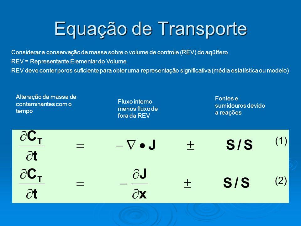 Equação de Transporte Considerar a conservação da massa sobre o volume de controle (REV) do aqüífero. REV = Representante Elementar do Volume REV deve