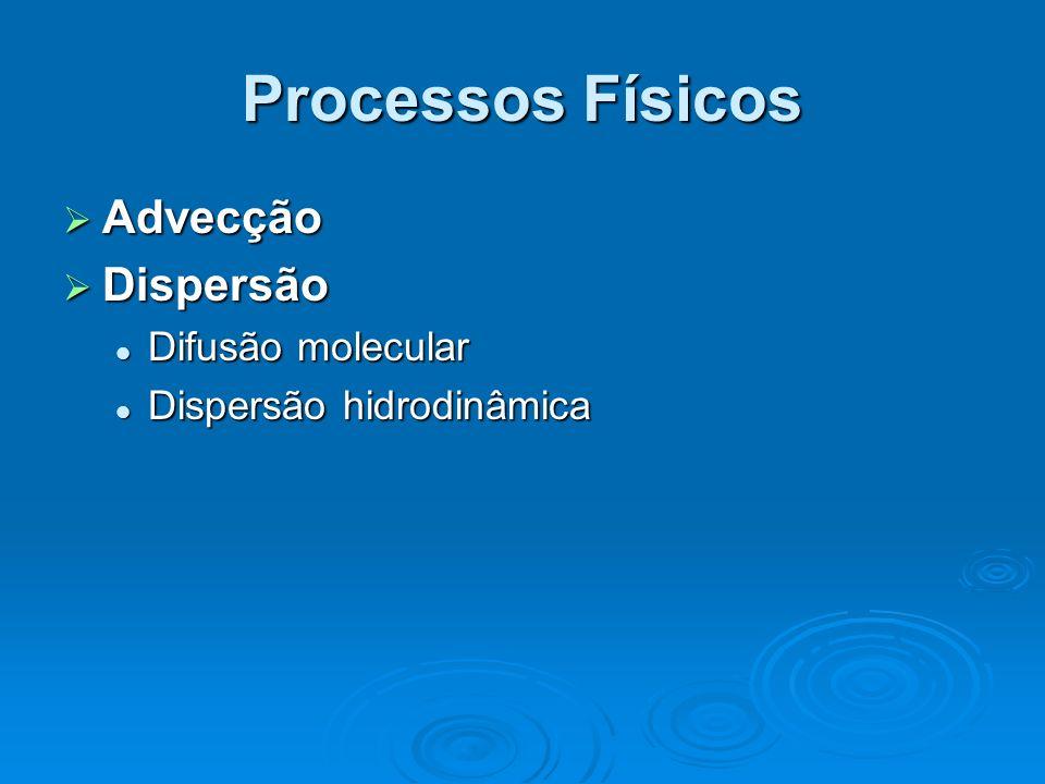 Processos Físicos Advecção Advecção Dispersão Dispersão Difusão molecular Difusão molecular Dispersão hidrodinâmica Dispersão hidrodinâmica