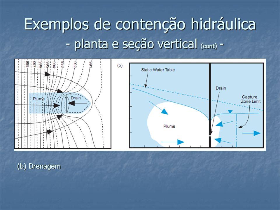 Exemplos de contenção hidráulica - planta e seção vertical (cont) - (b) Drenagem