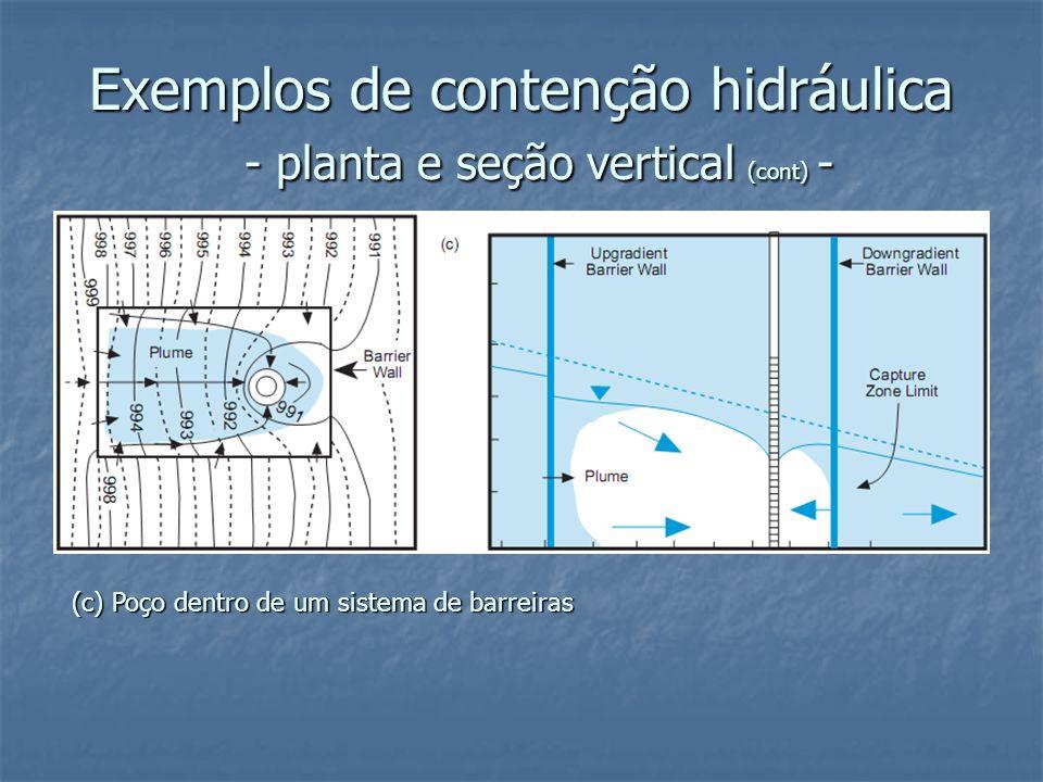 Exemplos de contenção hidráulica - planta e seção vertical (cont) - (c) Poço dentro de um sistema de barreiras