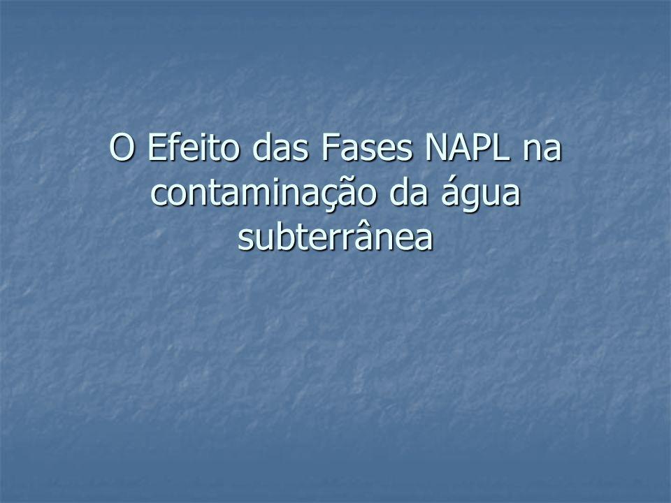O Efeito das Fases NAPL na contaminação da água subterrânea