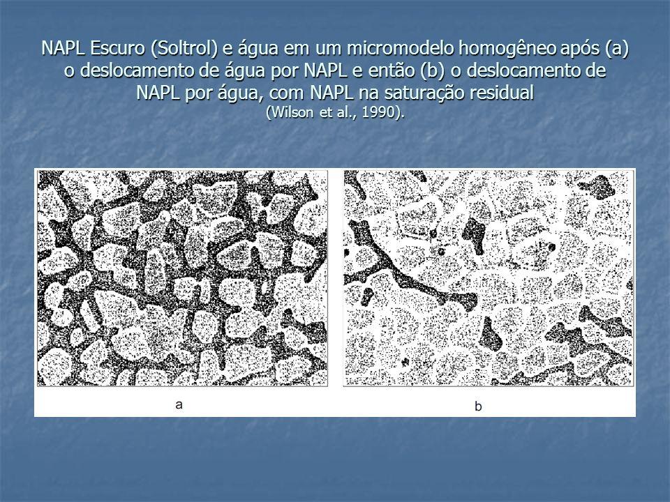 NAPL Escuro (Soltrol) e água em um micromodelo homogêneo após (a) o deslocamento de água por NAPL e então (b) o deslocamento de NAPL por água, com NAP