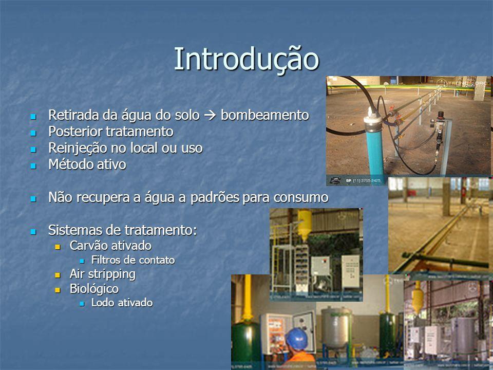 Introdução Retirada da água do solo bombeamento Retirada da água do solo bombeamento Posterior tratamento Posterior tratamento Reinjeção no local ou u