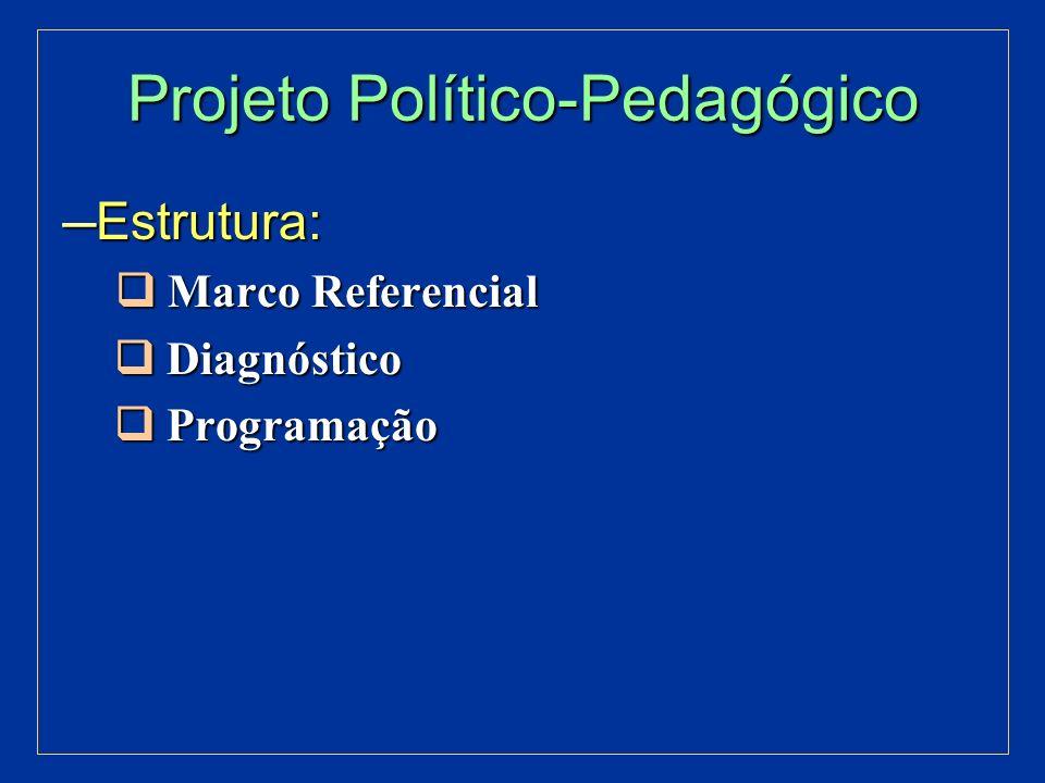 I PPP e Avaliação do Processo de Ensino-Aprendizagem 2 Diagnóstico da Avaliação (cont.) Sistematização Final Necessidades