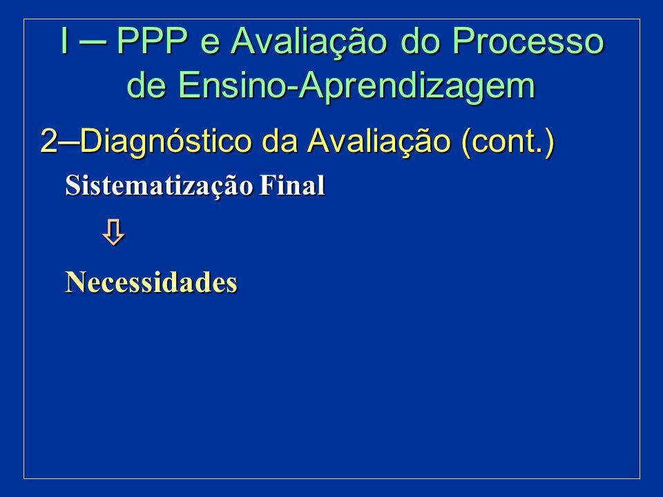 I PPP e Avaliação do Processo de Ensino-Aprendizagem 3 Programação da Avaliação : Ação ConcretaAção Concreta Linha de Ação Linha de Ação Atividade Periódica Atividade Periódica Norma Norma