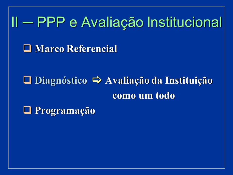 III Avaliação do PPP 1Elaboração Rigor Teórico-Metodológico Rigor Teórico-Metodológico Participação Participação 2Realização Avaliação no Processo Avaliação no Processo Importância da RPS Importância da RPS Avaliação Geral Avaliação Geral