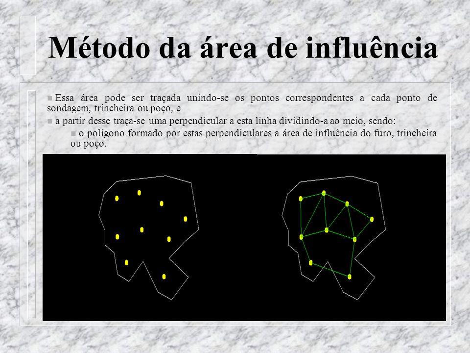 Método da área de influência n Essa área pode ser traçada unindo-se os pontos correspondentes a cada ponto de sondagem, trincheira ou poço, e n a part
