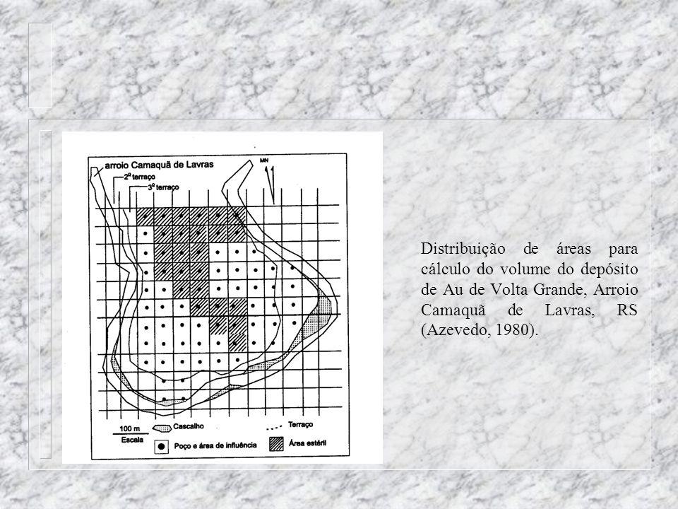Distribuição de áreas para cálculo do volume do depósito de Au de Volta Grande, Arroio Camaquã de Lavras, RS (Azevedo, 1980).