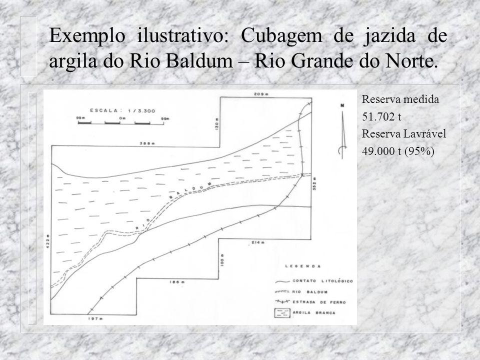Exemplo ilustrativo: Cubagem de jazida de argila do Rio Baldum – Rio Grande do Norte. Reserva medida 51.702 t Reserva Lavrável 49.000 t (95%)