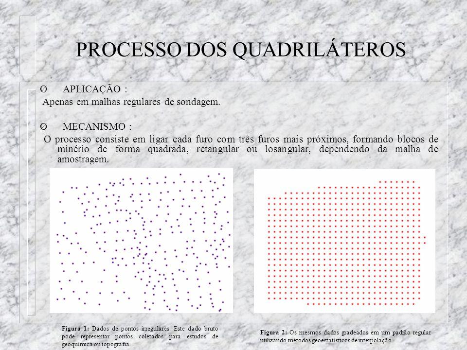 PROCESSO DOS QUADRILÁTEROS Ø APLICAÇÃO : Apenas em malhas regulares de sondagem. Ø MECANISMO : O processo consiste em ligar cada furo com três furos m