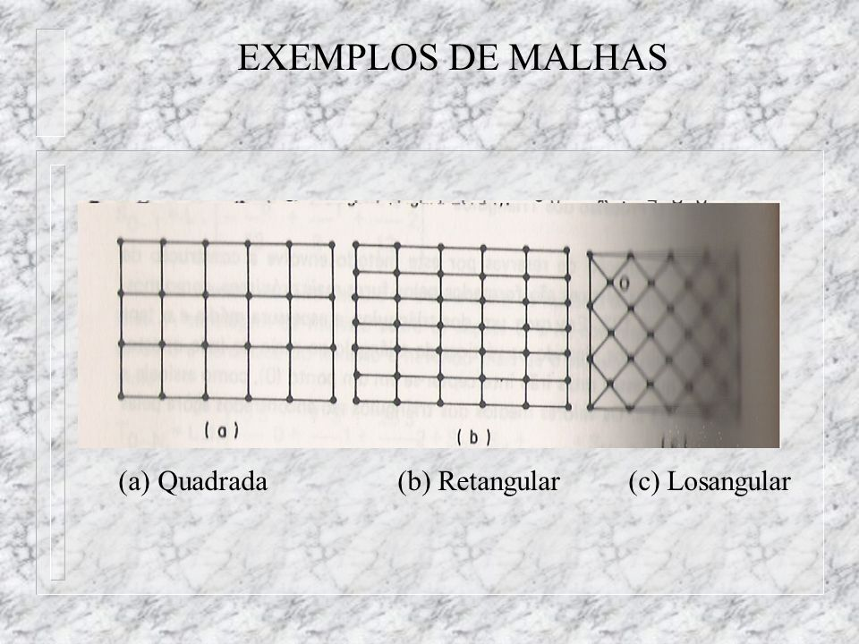 EXEMPLOS DE MALHAS (a) Quadrada (b) Retangular (c) Losangular