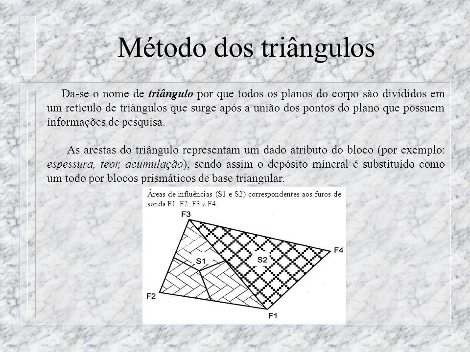 Método dos triângulos Da-se o nome de triângulo por que todos os planos do corpo são divididos em um retículo de triângulos que surge após a união dos