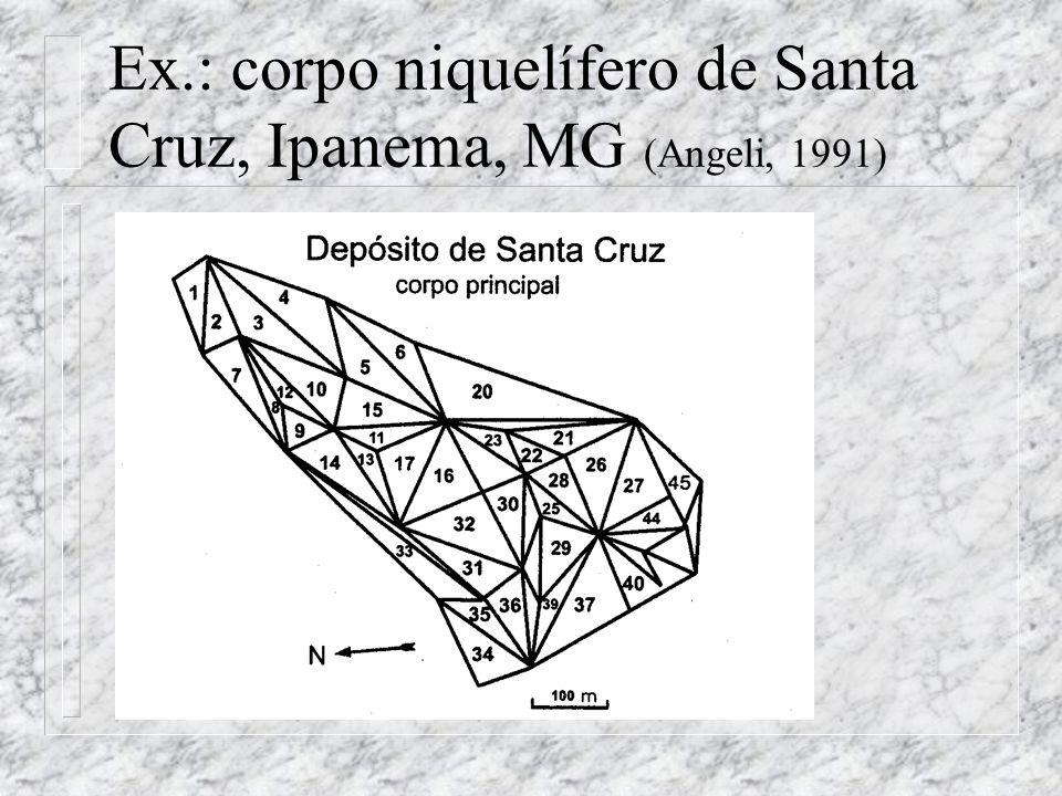 Ex.: corpo niquelífero de Santa Cruz, Ipanema, MG (Angeli, 1991)