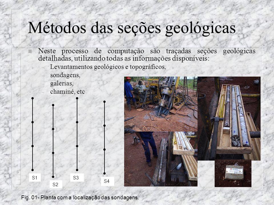 S1 S2 S3 S4 Fig. 01- Planta com a localização das sondagens. Métodos das seções geológicas n Neste processo de computação são traçadas seções geológic