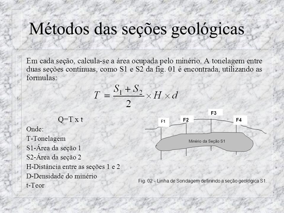 Métodos das seções geológicas Em cada seção, calcula-se a área ocupada pelo minério. A tonelagem entre duas seções contínuas, como S1 e S2 da fig. 01