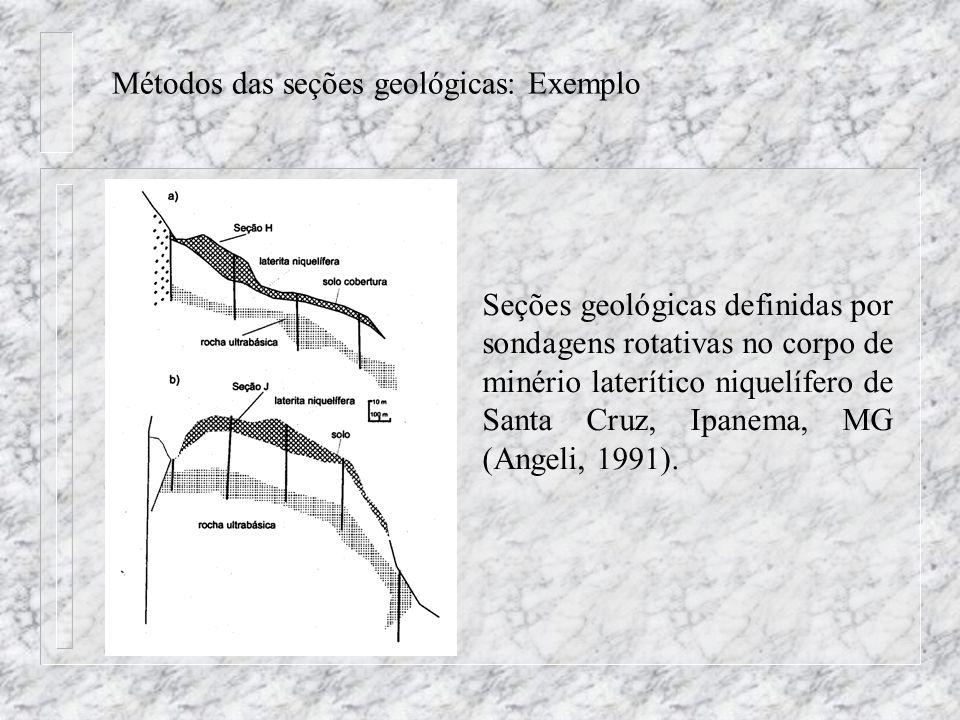 Seções geológicas definidas por sondagens rotativas no corpo de minério laterítico niquelífero de Santa Cruz, Ipanema, MG (Angeli, 1991). Métodos das
