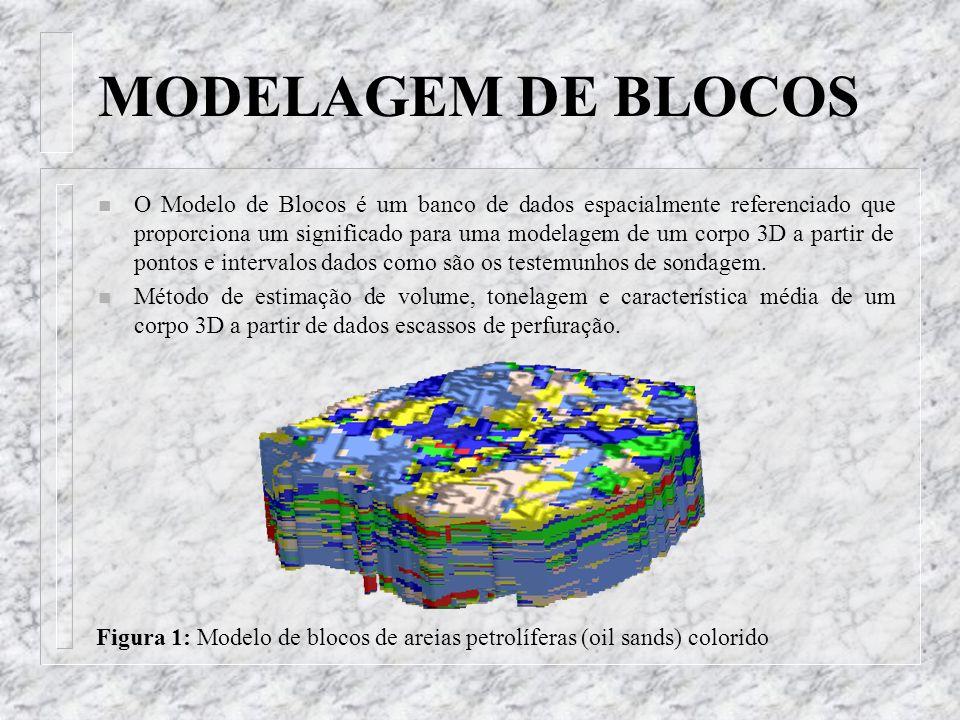 MODELAGEM DE BLOCOS n O Modelo de Blocos é um banco de dados espacialmente referenciado que proporciona um significado para uma modelagem de um corpo