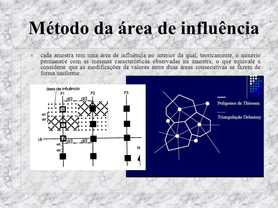 n cada amostra tem uma área de influência no interior da qual, teoricamente, o minério permanece com as mesmas características observadas na amostra,
