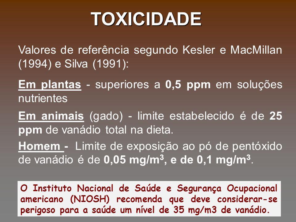 TOXICIDADE Valores de referência segundo Kesler e MacMillan (1994) e Silva (1991): Em plantas - superiores a 0,5 ppm em soluções nutrientes Em animais