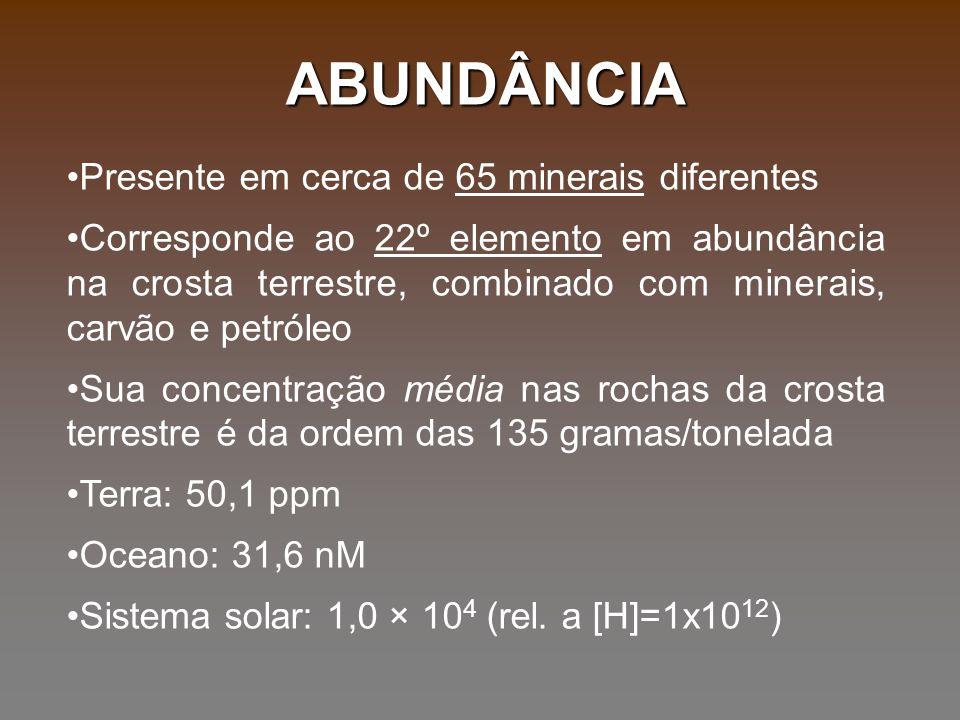 Presente em cerca de 65 minerais diferentes Corresponde ao 22º elemento em abundância na crosta terrestre, combinado com minerais, carvão e petróleo S