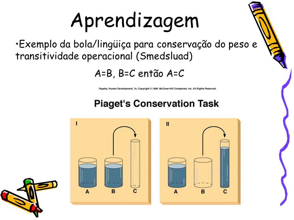 Aprendizagem Exemplo da bola/lingüiça para conservação do peso e transitividade operacional (Smedsluad) A=B, B=C então A=C
