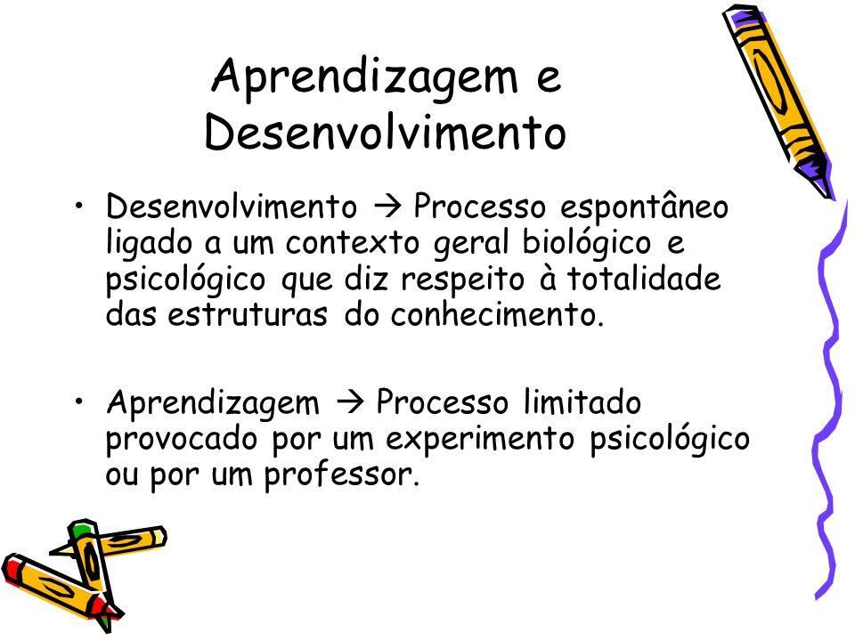 Aprendizagem e Desenvolvimento Desenvolvimento Processo espontâneo ligado a um contexto geral biológico e psicológico que diz respeito à totalidade da