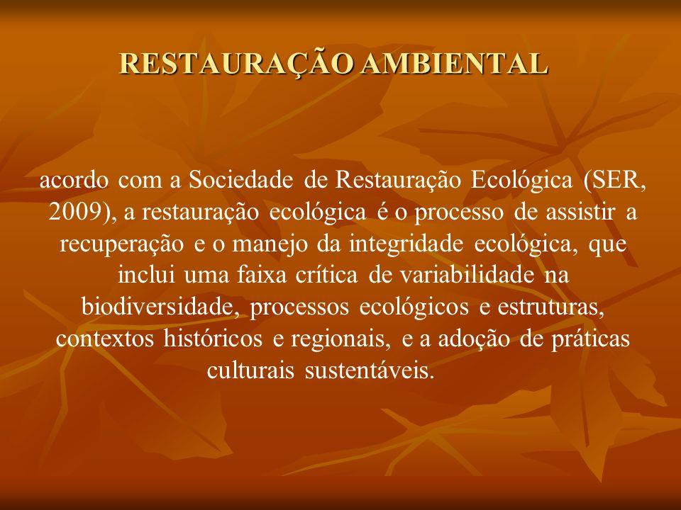 RESTAURAÇÃO AMBIENTAL acordo com a Sociedade de Restauração Ecológica (SER, 2009), a restauração ecológica é o processo de assistir a recuperação e o