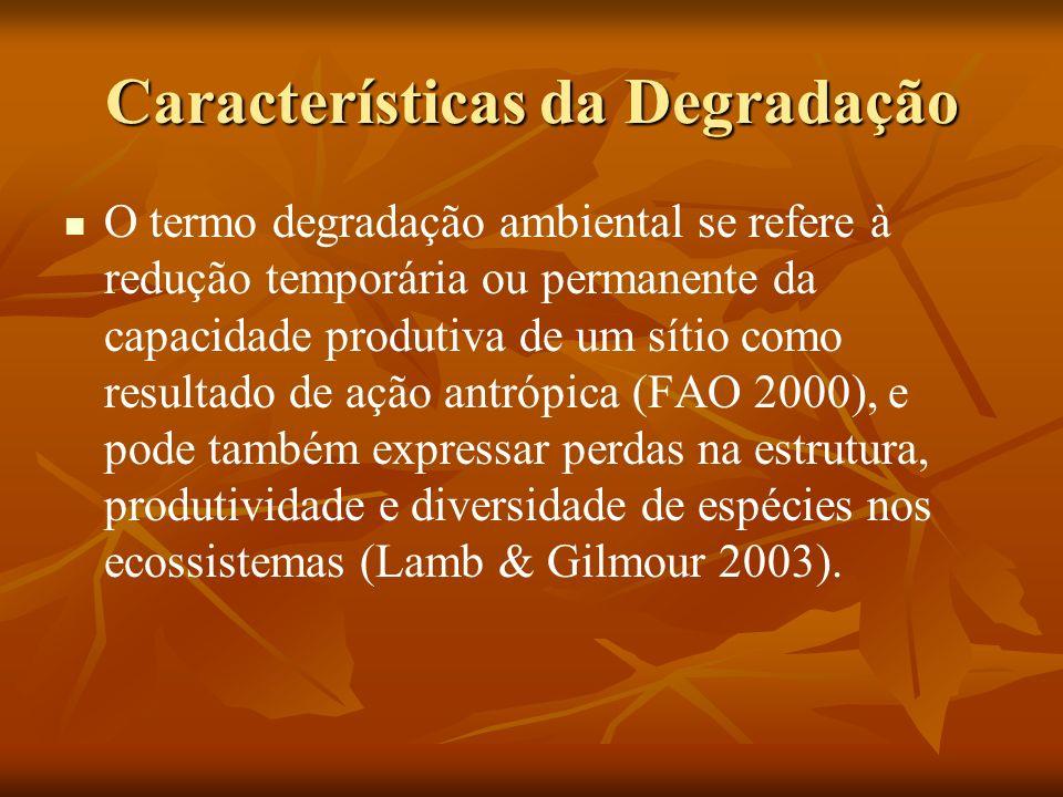 Características da Degradação O termo degradação ambiental se refere à redução temporária ou permanente da capacidade produtiva de um sítio como resul