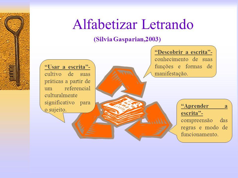 Alfabetizar Letrando Descobrir a escrita- conhecimento de suas funções e formas de manifestação. Aprender a escrita- compreensão das regras e modo de