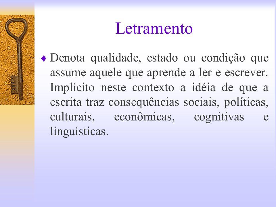 Letramento Denota qualidade, estado ou condição que assume aquele que aprende a ler e escrever. Implícito neste contexto a idéia de que a escrita traz