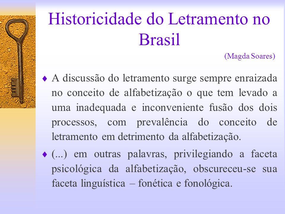 Historicidade do Letramento no Brasil A discussão do letramento surge sempre enraizada no conceito de alfabetização o que tem levado a uma inadequada