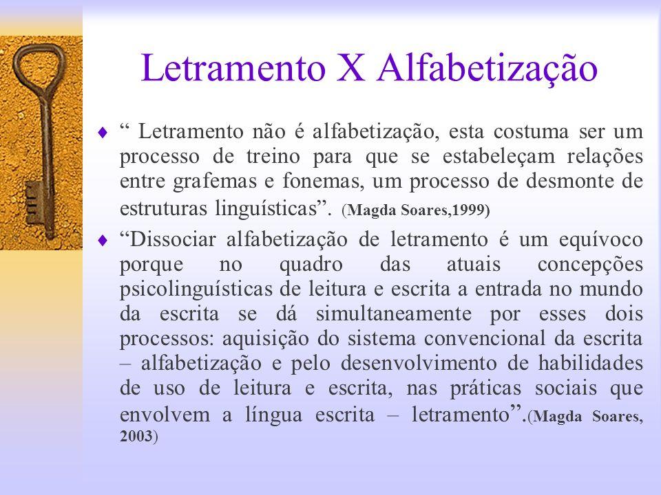 Letramento X Alfabetização Letramento não é alfabetização, esta costuma ser um processo de treino para que se estabeleçam relações entre grafemas e fo