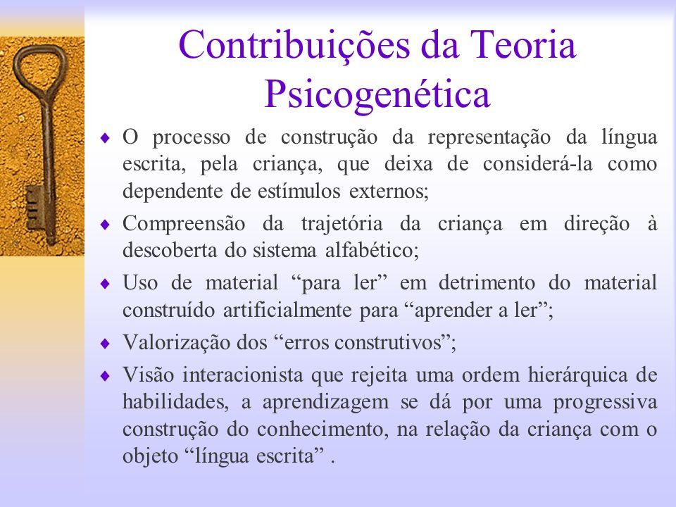 Contribuições da Teoria Psicogenética O processo de construção da representação da língua escrita, pela criança, que deixa de considerá-la como depend