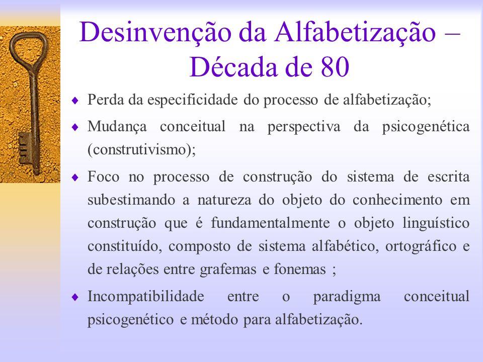 Desinvenção da Alfabetização – Década de 80 Perda da especificidade do processo de alfabetização; Mudança conceitual na perspectiva da psicogenética (