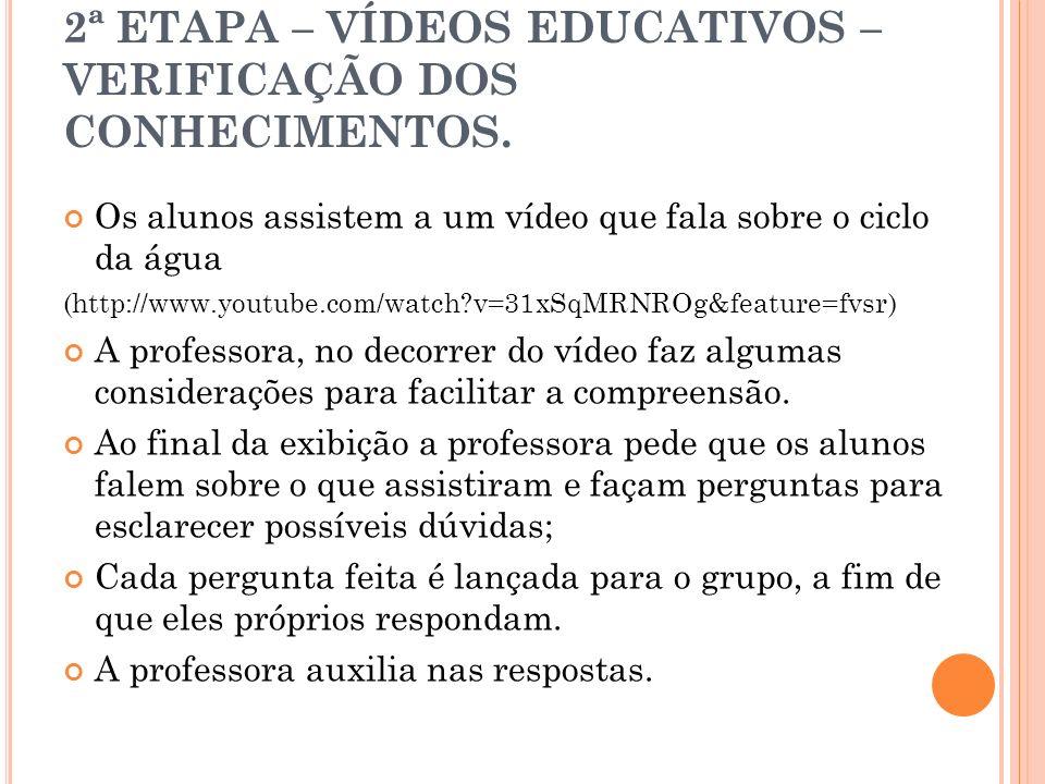 2ª ETAPA – VÍDEOS EDUCATIVOS – VERIFICAÇÃO DOS CONHECIMENTOS. Os alunos assistem a um vídeo que fala sobre o ciclo da água (http://www.youtube.com/wat