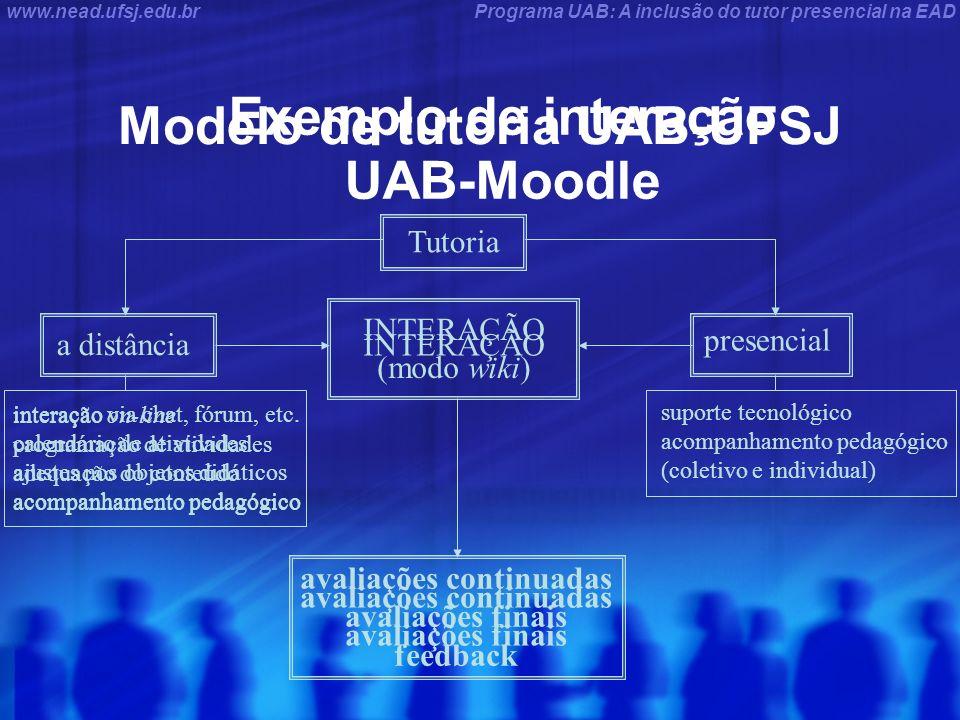 Programa UAB: A inclusão do tutor presencial na EADwww.nead.ufsj.edu.br Modelo de tutoria UAB-UFSJ interação on-line programação de atividades adequaç