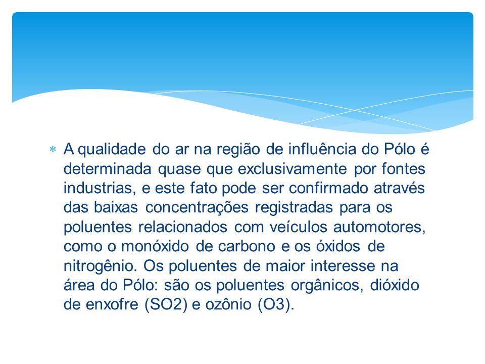 A qualidade do ar na região de influência do Pólo é determinada quase que exclusivamente por fontes industrias, e este fato pode ser confirmado atravé