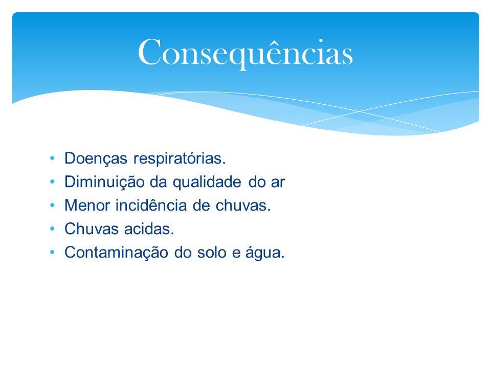 Doenças respiratórias. Diminuição da qualidade do ar Menor incidência de chuvas. Chuvas acidas. Contaminação do solo e água. Consequências