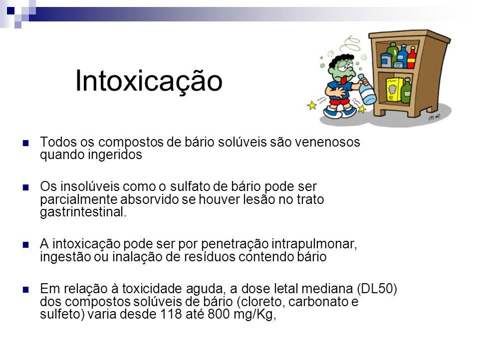 Intoxicação Todos os compostos de bário solúveis são venenosos quando ingeridos Os insolúveis como o sulfato de bário pode ser parcialmente absorvido