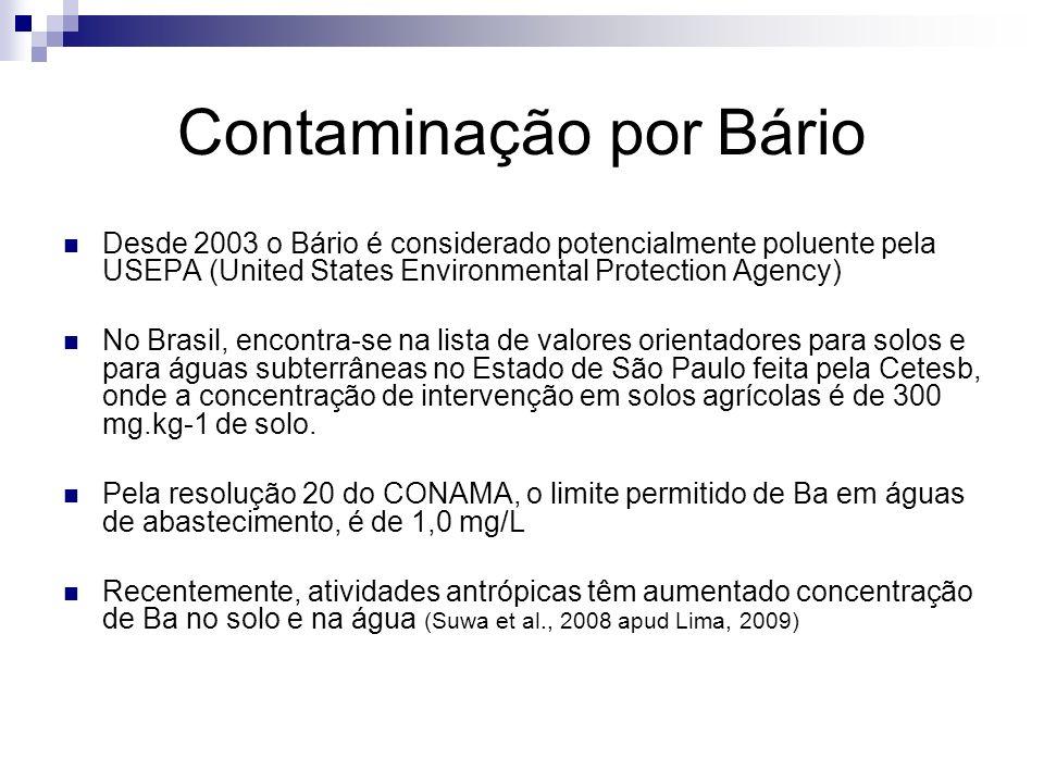 Contaminação por Bário Desde 2003 o Bário é considerado potencialmente poluente pela USEPA (United States Environmental Protection Agency) No Brasil,