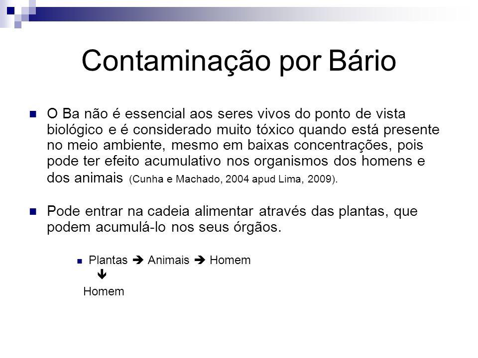 Contaminação por Bário O Ba não é essencial aos seres vivos do ponto de vista biológico e é considerado muito tóxico quando está presente no meio ambi