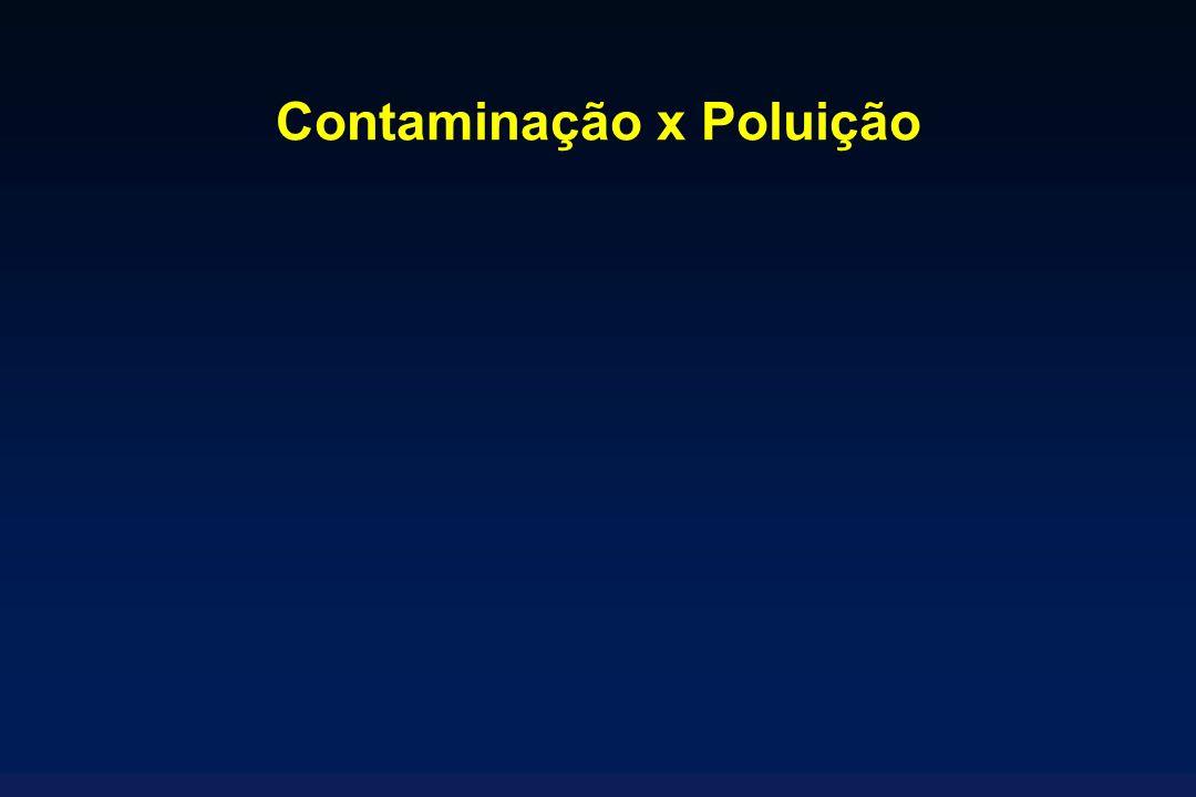 Contaminação x Poluição